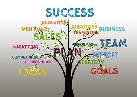 Objectifs du coaching
